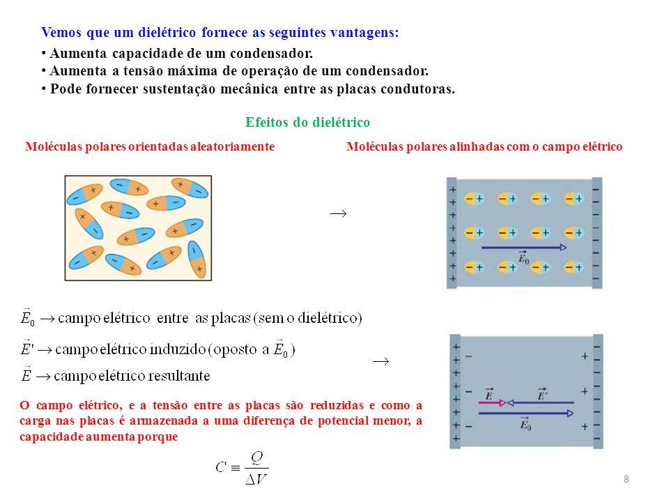 Vemos que um dielétrico fornece as seguintes vantagens: Aumenta capacidade de um condensador. Aumenta a tensão máxima de operação de um condensador. P