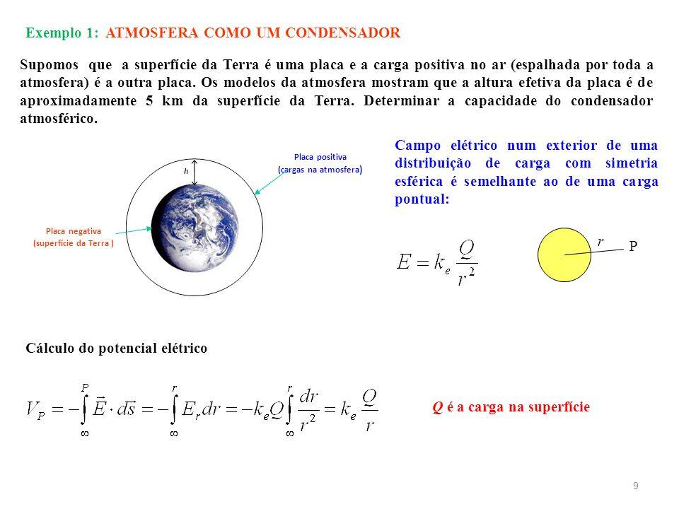 9 Exemplo 1: ATMOSFERA COMO UM CONDENSADOR Placa negativa (superfície da Terra ) Placa positiva (cargas na atmosfera ) Supomos que a superfície da Ter