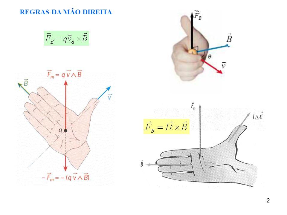13 Medindo-se a ddp de Hall entre os pontos a e c, pode-se determinar o sinal e a densidade volumétrica (n) dos portadores de carga.