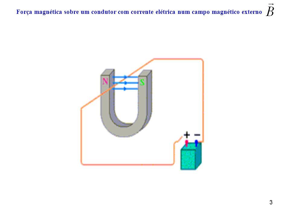 número de cargas por volume volume do segmento Força magnética sobre o fio de comprimento é número de cargas no fio Considerando que FORÇA MAGNÉTICA NUM SEGMENTO DE FIO RETO CONDUZINDO UMA CORRENTE I E QUE SE ENCONTRA NUM CAMPO MAGNÉTICO UNIFORME mas 4 Esta expressão se aplica somente à um fio reto que se encontra num campo magnético uniforme