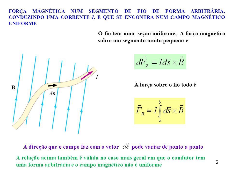 66 FIO CURVO COM CORRENTE I NUM CAMPO MAGNÉTICO UNIFORME A quantidade representa o vetor soma de todos os pequenos deslocamentos ds ao longo da trajetória entre a a b, e será igual ao vetor deslocamento que une os extremos do condutor