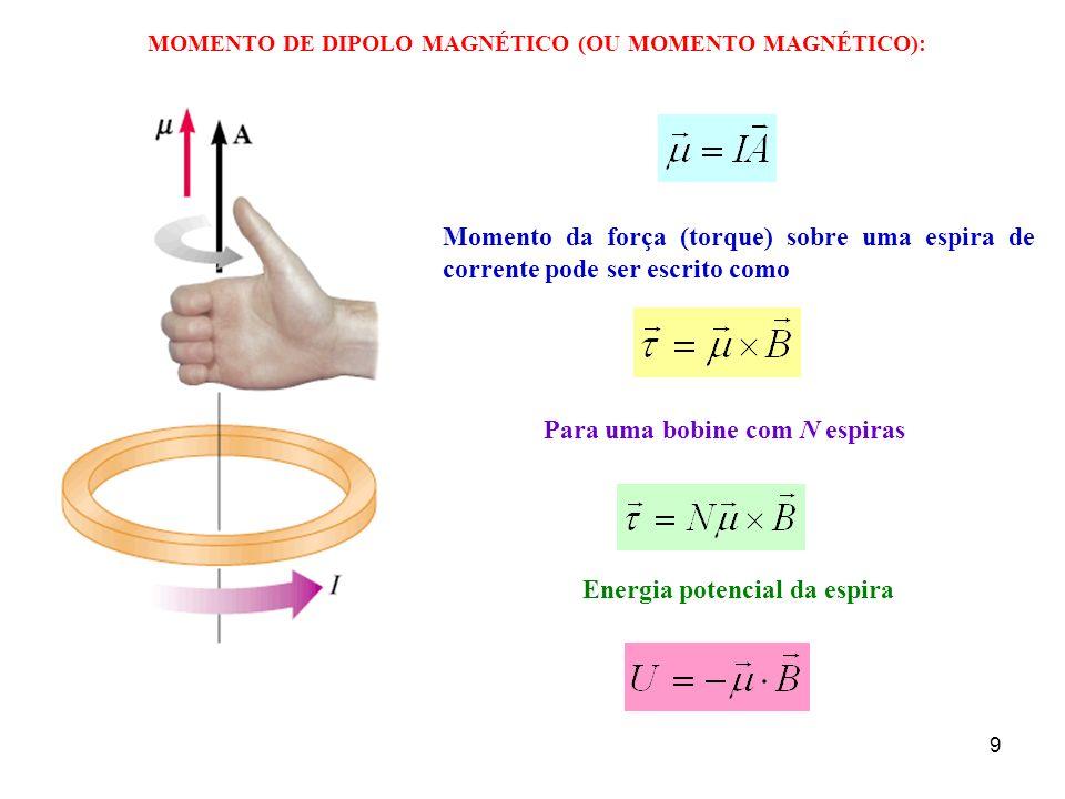 9 MOMENTO DE DIPOLO MAGNÉTICO (OU MOMENTO MAGNÉTICO): Momento da força (torque) sobre uma espira de corrente pode ser escrito como Para uma bobine com