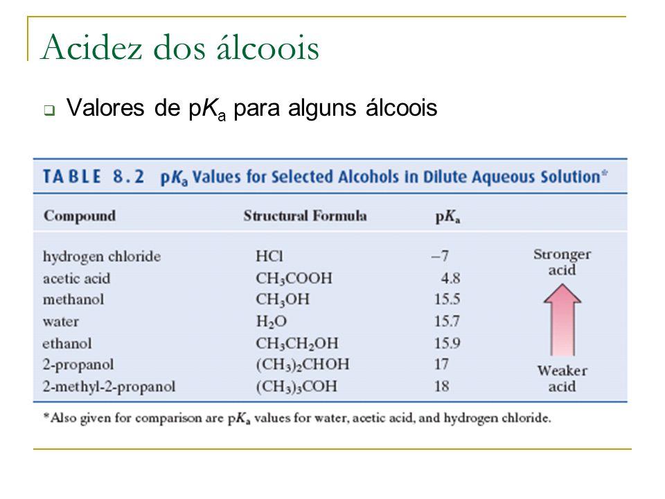 Acidez dos álcoois Valores de pK a para alguns álcoois