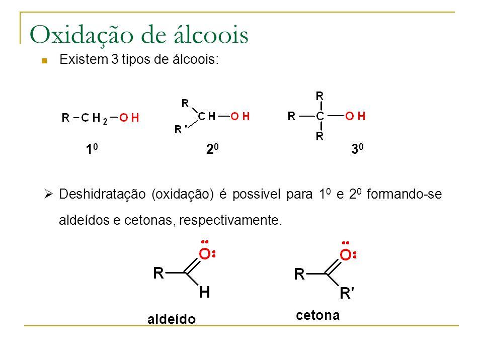 Oxidação de álcoois Existem 3 tipos de álcoois: aldeído cetona Deshidratação (oxidação) é possivel para 1 0 e 2 0 formando-se aldeídos e cetonas, resp