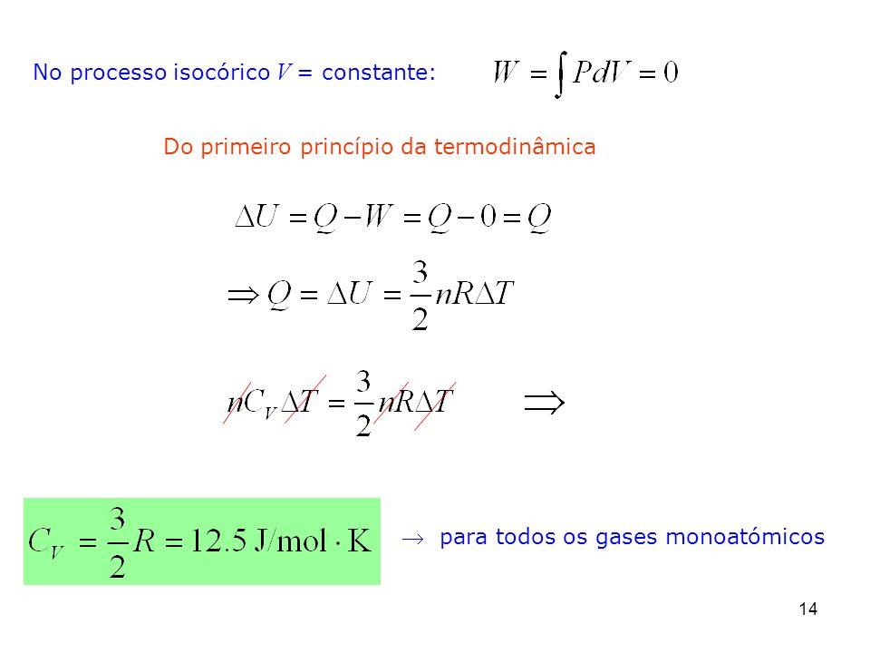 14 No processo isocórico V = constante: Do primeiro princípio da termodinâmica para todos os gases monoatómicos