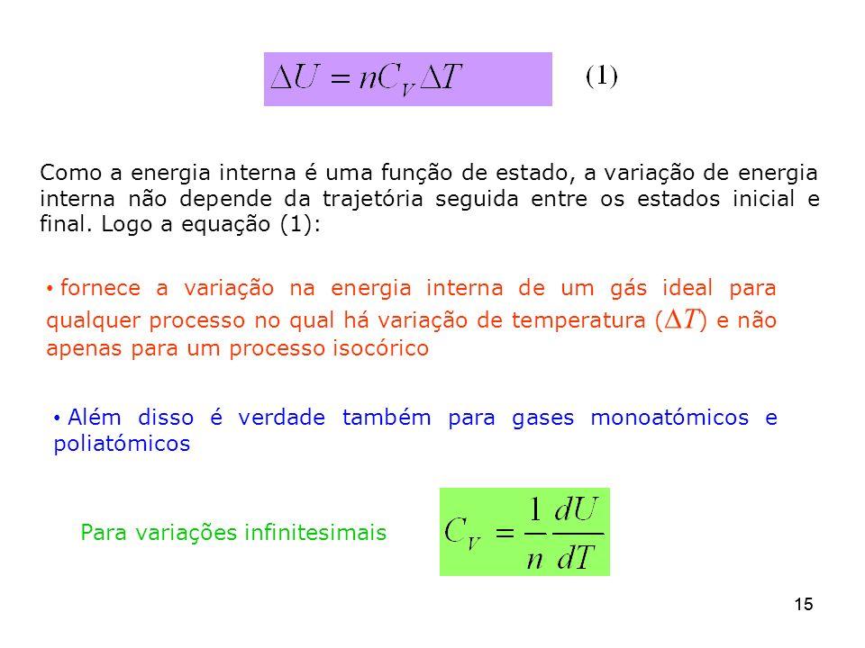 15 Além disso é verdade também para gases monoatómicos e poliatómicos Para variações infinitesimais Como a energia interna é uma função de estado, a v