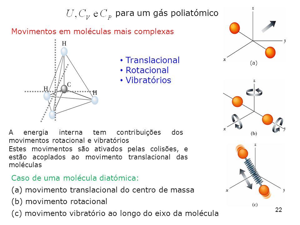 Movimentos em moléculas mais complexas para um gás poliatómico Translacional Rotacional Vibratórios A energia interna tem contribuições dos movimentos