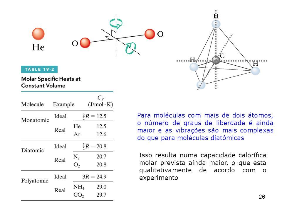 26 Para moléculas com mais de dois átomos, o número de graus de liberdade é ainda maior e as vibrações são mais complexas do que para moléculas diatóm
