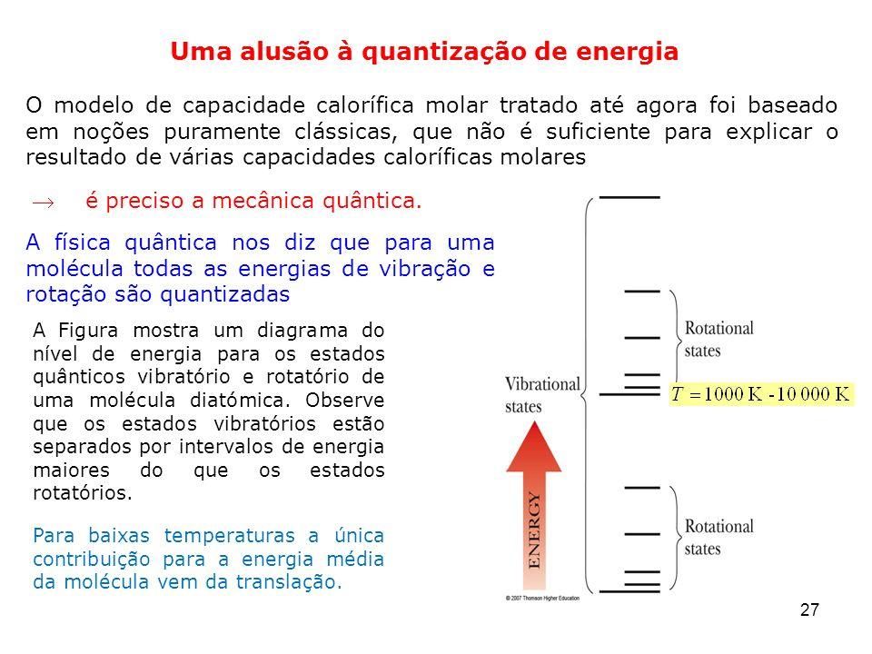 27 Uma alusão à quantização de energia O modelo de capacidade calorífica molar tratado até agora foi baseado em noções puramente clássicas, que não é