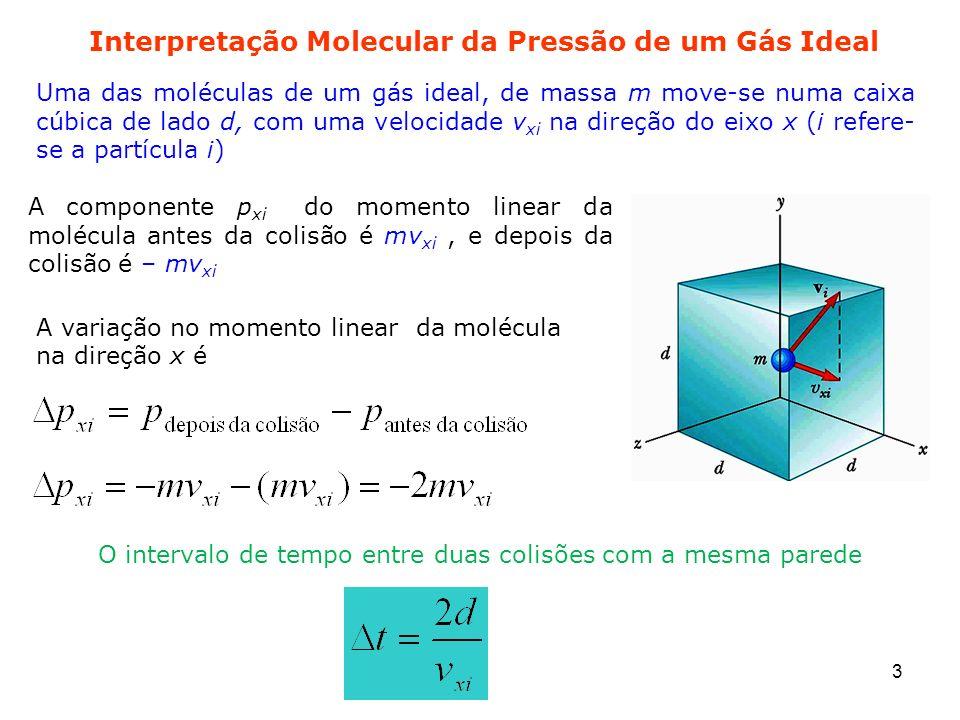 Interpretação Molecular da Pressão de um Gás Ideal Uma das moléculas de um gás ideal, de massa m move-se numa caixa cúbica de lado d, com uma velocida