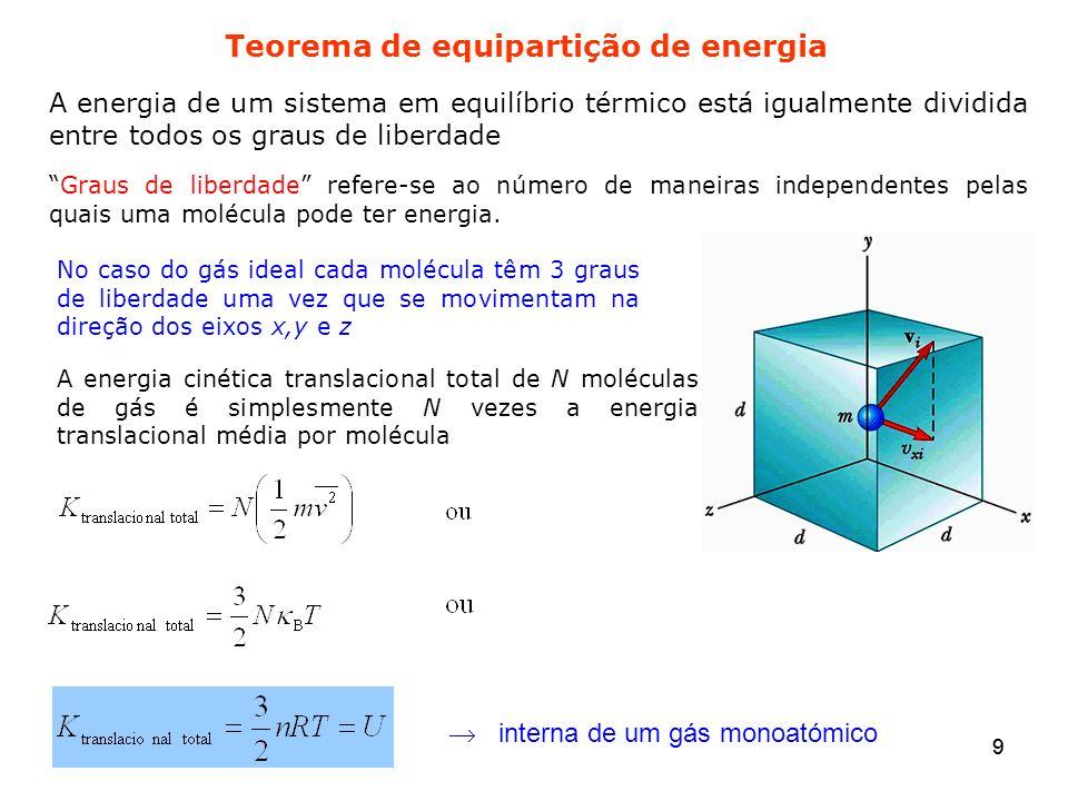 99 Teorema de equipartição de energia A energia de um sistema em equilíbrio térmico está igualmente dividida entre todos os graus de liberdade Graus d