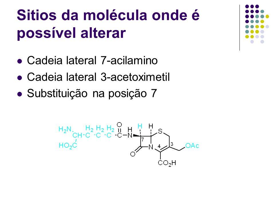 Sitios da molécula onde é possível alterar Cadeia lateral 7-acilamino Cadeia lateral 3-acetoximetil Substituição na posição 7