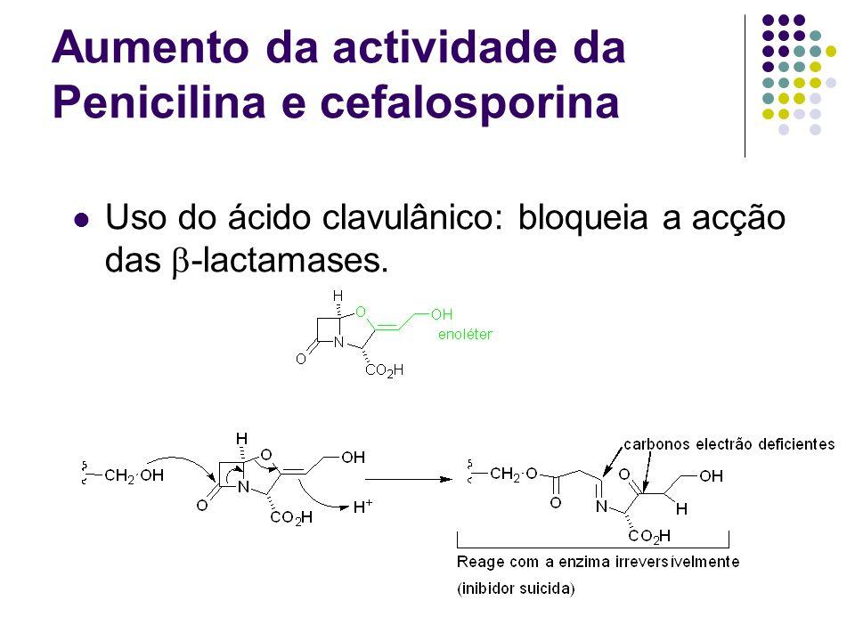 Aumento da actividade da Penicilina e cefalosporina Uso do ácido clavulânico: bloqueia a acção das -lactamases.