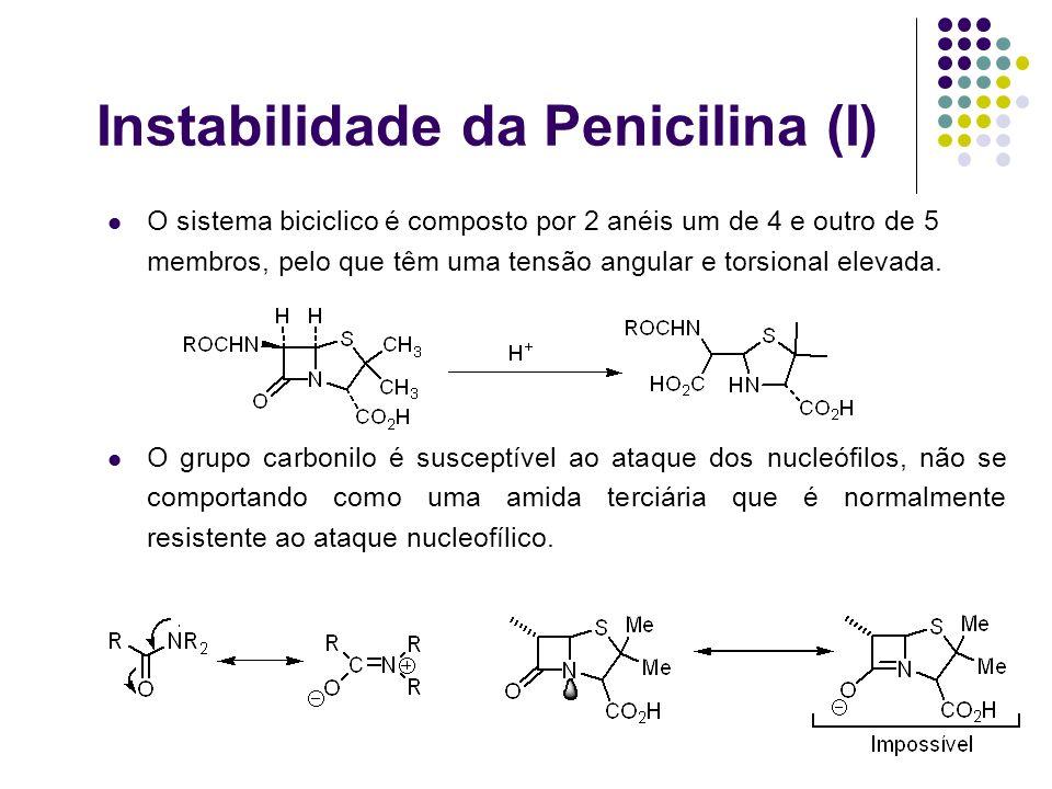 Instabilidade da Penicilina (I) O sistema biciclico é composto por 2 anéis um de 4 e outro de 5 membros, pelo que têm uma tensão angular e torsional e