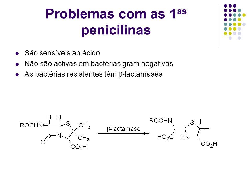 Problemas com as 1 as penicilinas São sensíveis ao ácido Não são activas em bactérias gram negativas As bactérias resistentes têm -lactamases