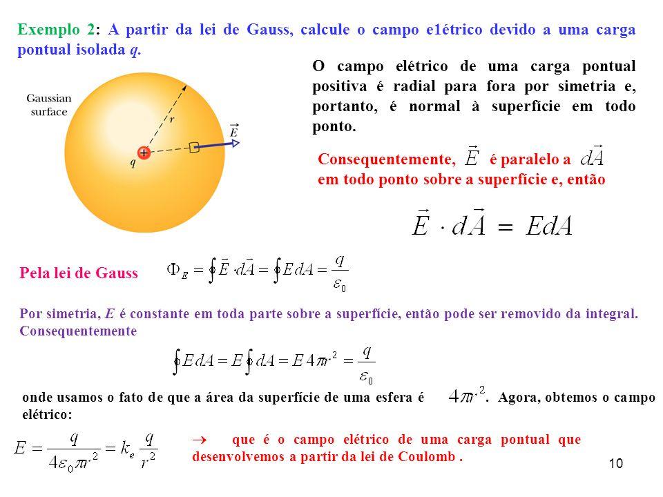 10 Exemplo 2: A partir da lei de Gauss, calcule o campo e1étrico devido a uma carga pontual isolada q. O campo elétrico de uma carga pontual positiva