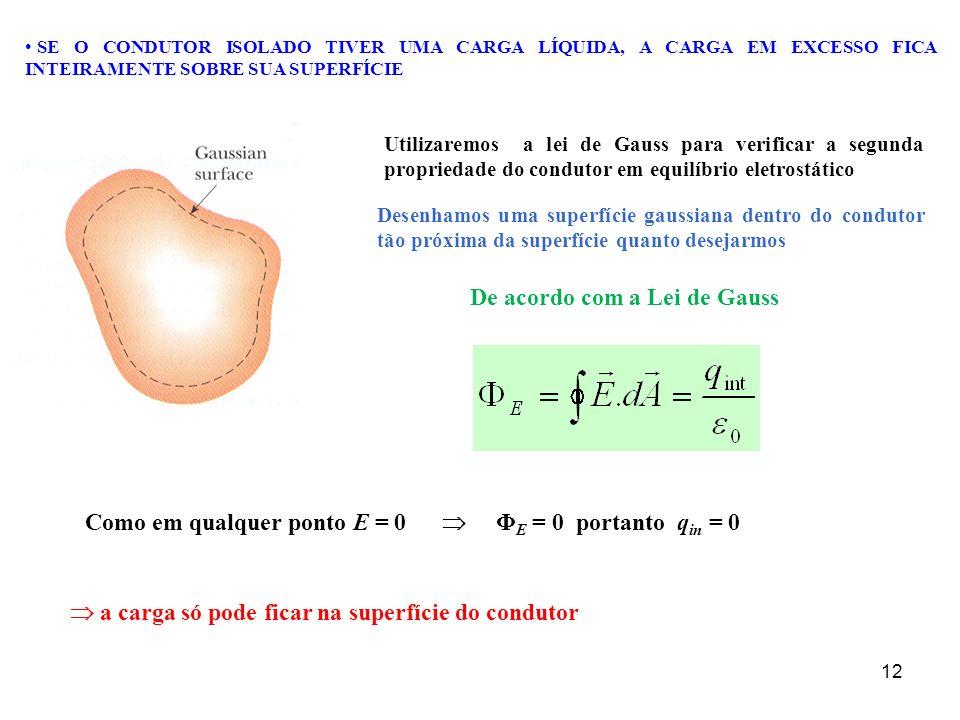 12 SE O CONDUTOR ISOLADO TIVER UMA CARGA LÍQUIDA, A CARGA EM EXCESSO FICA INTEIRAMENTE SOBRE SUA SUPERFÍCIE Utilizaremos a lei de Gauss para verificar