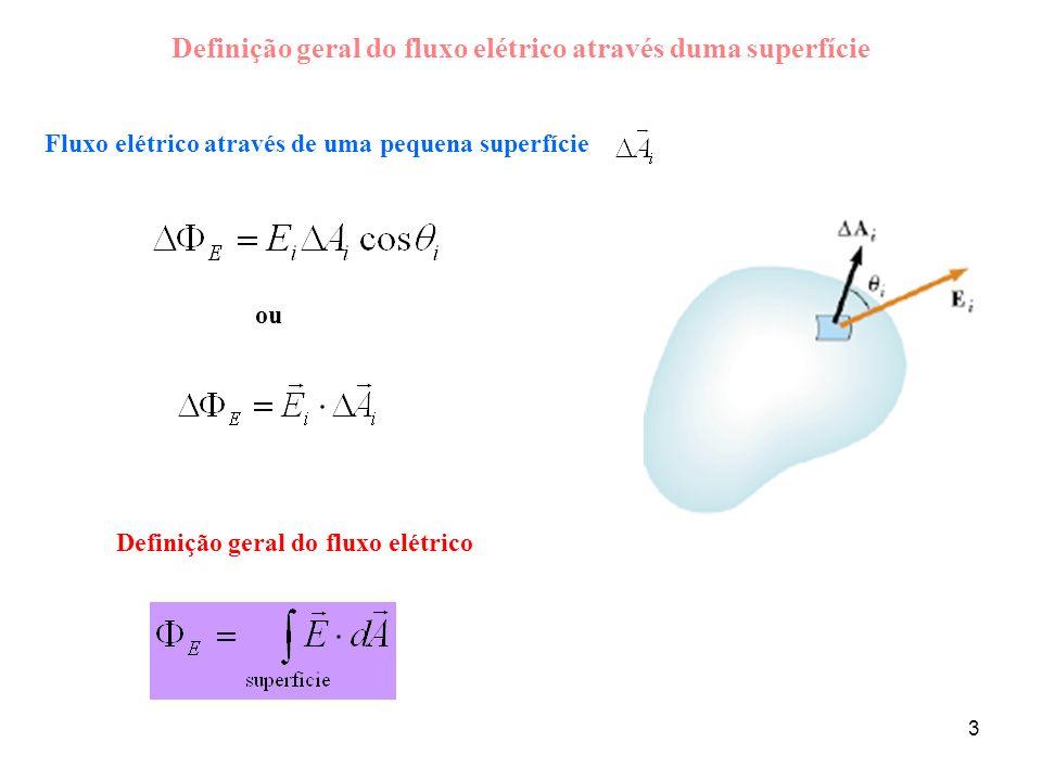 3 Fluxo elétrico através de uma pequena superfície Definição geral do fluxo elétrico através duma superfície Definição geral do fluxo elétrico ou