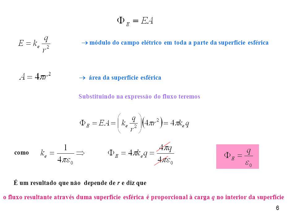 7 Superfícies fechadas de várias formas englobando uma carga q é uma representação matemática do fato de que: O fluxo resultante é proporcional ao número de linhas do campo O número de linhas do campo é proporcional à carga no interior da superfície Toda linha do campo a partir da carga tem de atravessar a superfície o número de linhas do campo elétrico através da superfície esférica S 1 = ao número de linhas do campo elétrico através das superfícies não esféricas S 2 e S 3.