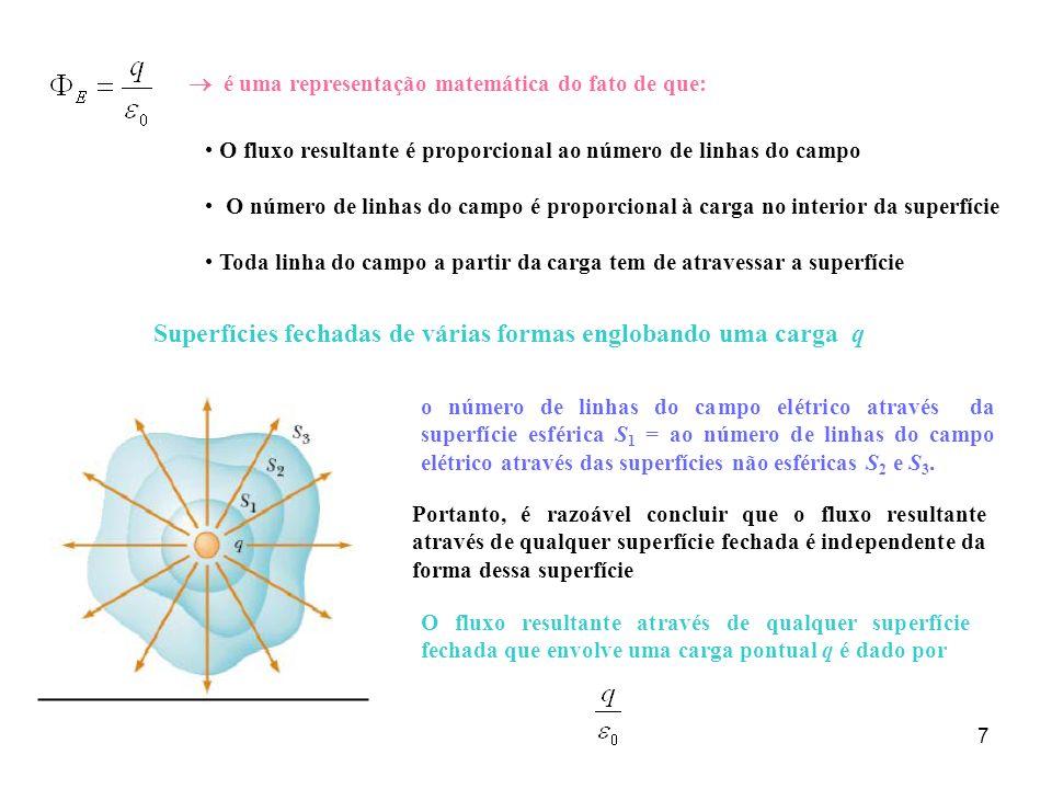 7 Superfícies fechadas de várias formas englobando uma carga q é uma representação matemática do fato de que: O fluxo resultante é proporcional ao núm