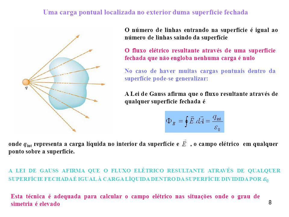 Exemplo 1: Determinar o fluxo elétrico através de uma superfície cilíndrica, que está num campo elétrico uniforme 9 a b c O fluxo através de toda a superfície é