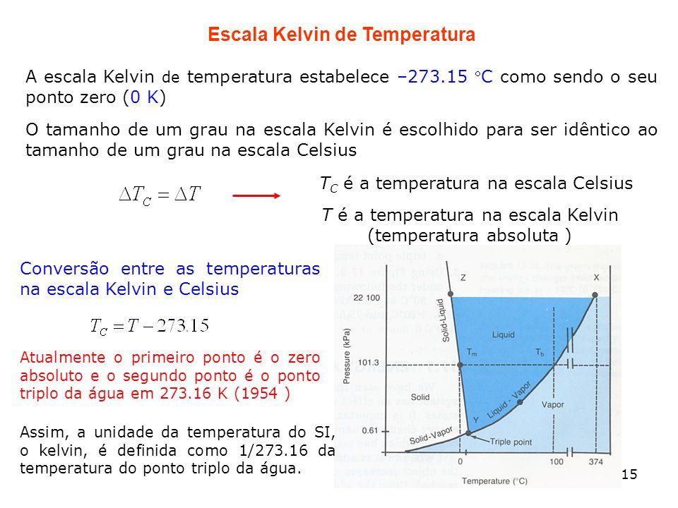 15 Escala Kelvin de Temperatura A escala Kelvin de temperatura estabelece –273.15 C como sendo o seu ponto zero (0 K) O tamanho de um grau na escala K