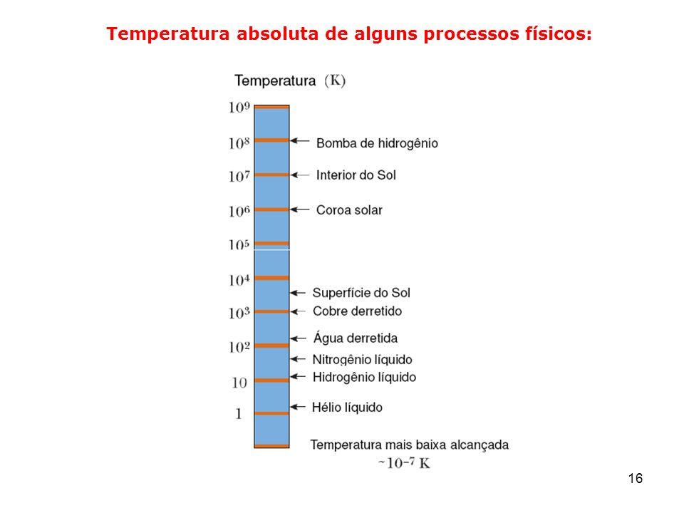 16 Temperatura absoluta de alguns processos físicos: