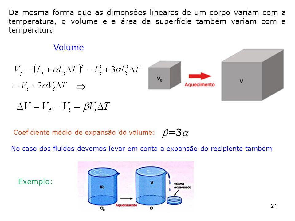 Da mesma forma que as dimensões lineares de um corpo variam com a temperatura, o volume e a área da superfície também variam com a temperatura Volume