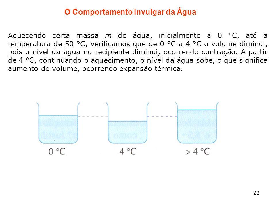 23 O Comportamento Invulgar da Água Aquecendo certa massa m de água, inicialmente a 0 °C, até a temperatura de 50 °C, verificamos que de 0 °C a 4 °C o