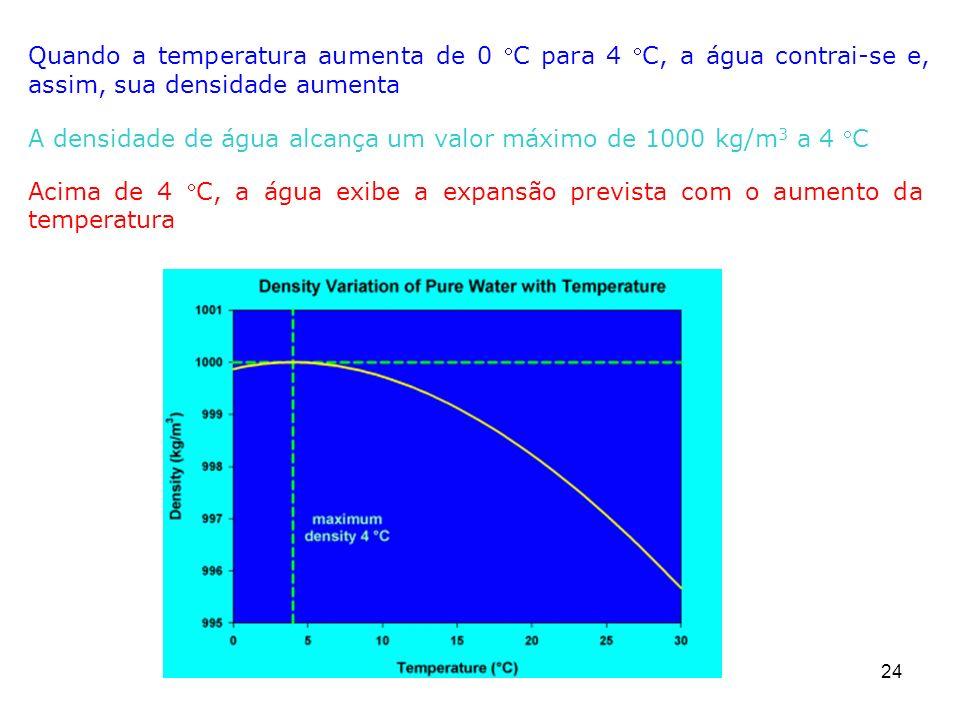 24 A densidade de água alcança um valor máximo de 1000 kg/m 3 a 4 C Quando a temperatura aumenta de 0 C para 4 C, a água contrai-se e, assim, sua dens