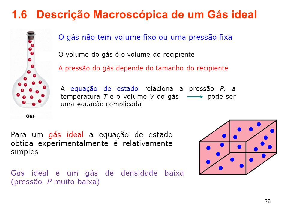 26 1.6 Descrição Macroscópica de um Gás ideal A equação de estado relaciona a pressão P, a temperatura T e o volume V do gás pode ser uma equação comp