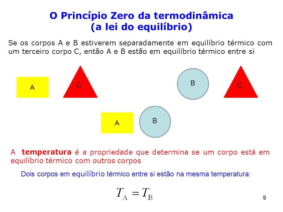 O Princípio Zero da termodinâmica (a lei do equilíbrio) Se os corpos A e B estiverem separadamente em equilíbrio térmico com um terceiro corpo C, entã