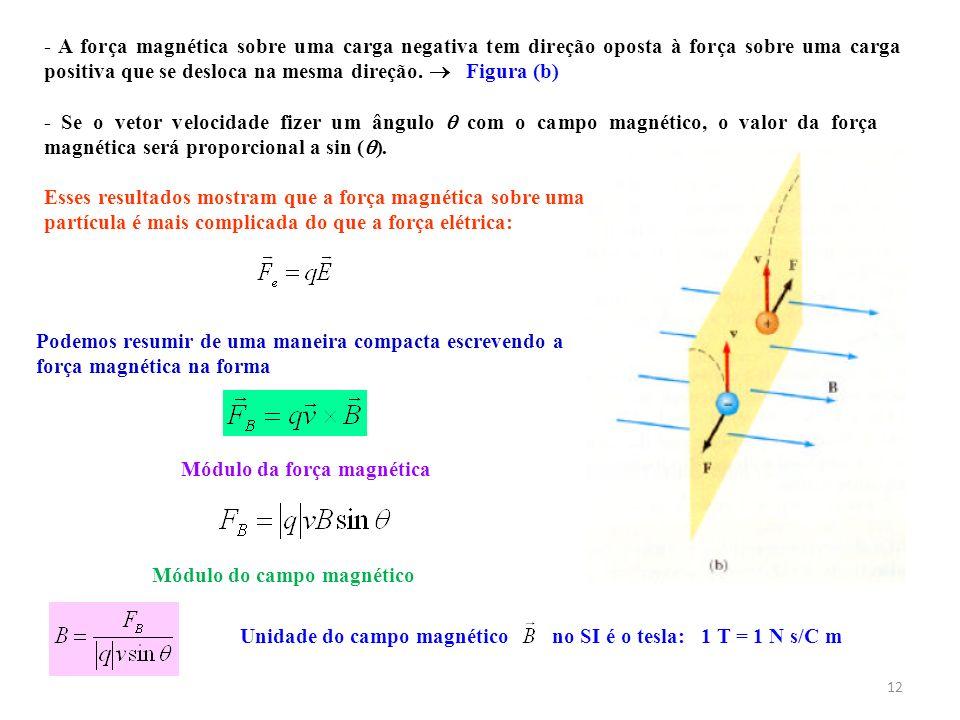 12 - A força magnética sobre uma carga negativa tem direção oposta à força sobre uma carga positiva que se desloca na mesma direção. Figura (b) - Se o