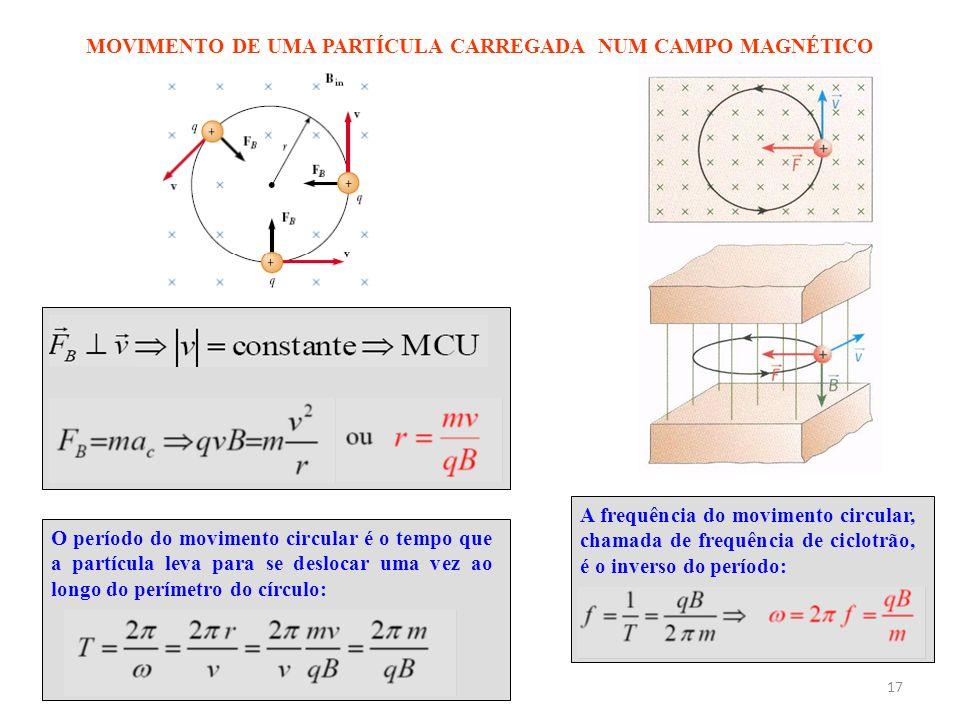 17 MOVIMENTO DE UMA PARTÍCULA CARREGADA NUM CAMPO MAGNÉTICO O período do movimento circular é o tempo que a partícula leva para se deslocar uma vez ao