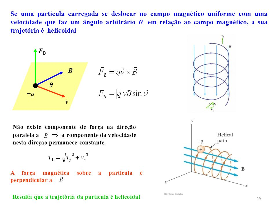 19 Se uma partícula carregada se deslocar no campo magnético uniforme com uma velocidade que faz um ângulo arbitrário em relação ao campo magnético, a