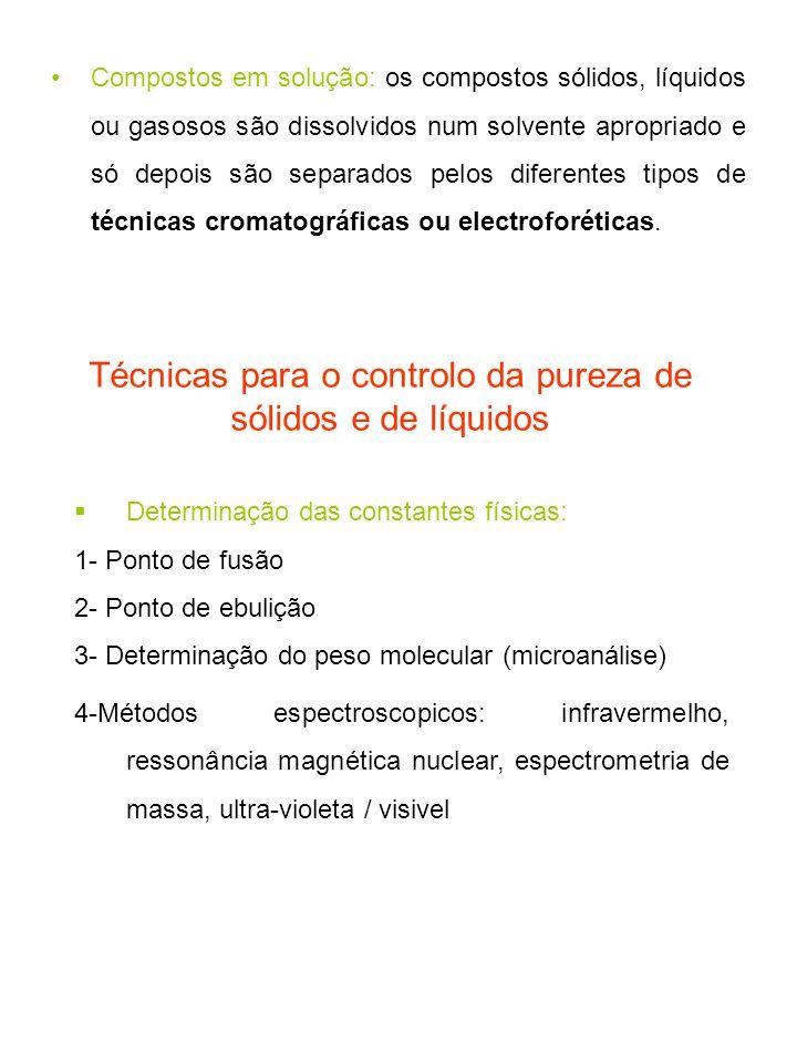 Compostos em solução: os compostos sólidos, líquidos ou gasosos são dissolvidos num solvente apropriado e só depois são separados pelos diferentes tip