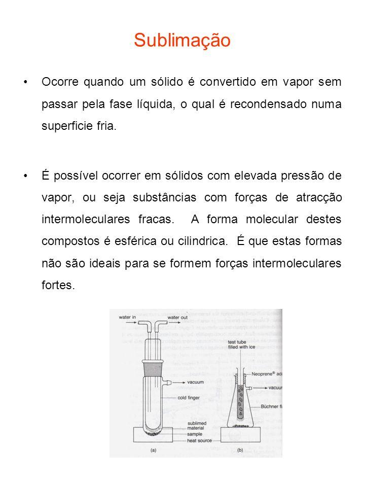 Sublimação Ocorre quando um sólido é convertido em vapor sem passar pela fase líquida, o qual é recondensado numa superficie fria. É possível ocorrer