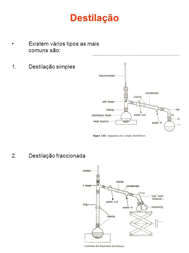 Destilação Existem vários tipos as mais comuns são: 1.Destilação simples 2.Destilação fraccionada