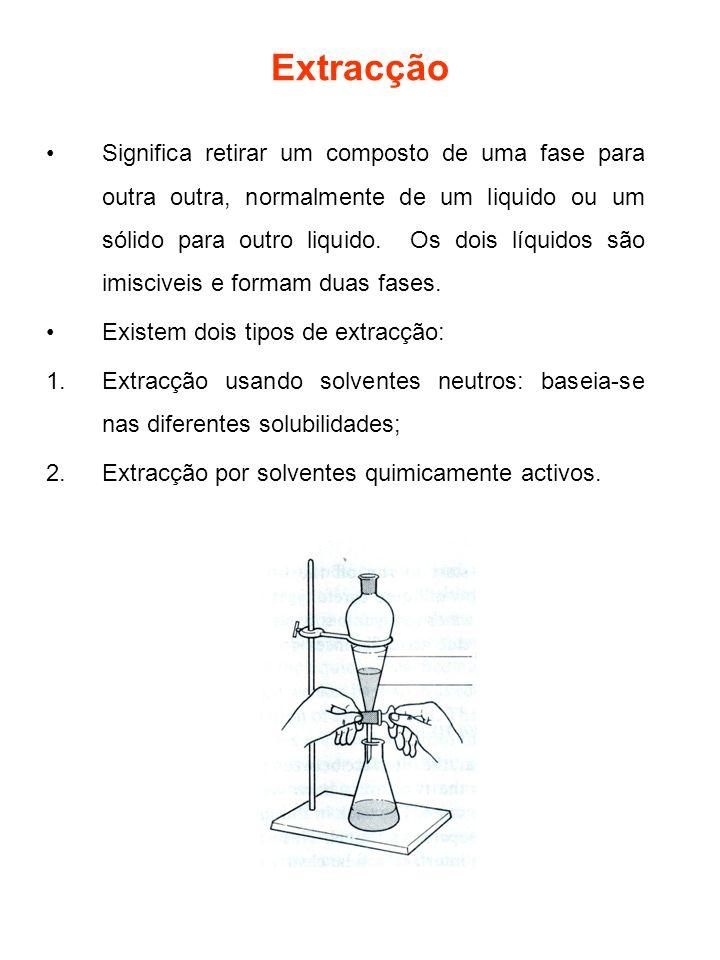 Extracção Significa retirar um composto de uma fase para outra outra, normalmente de um liquido ou um sólido para outro liquido. Os dois líquidos são