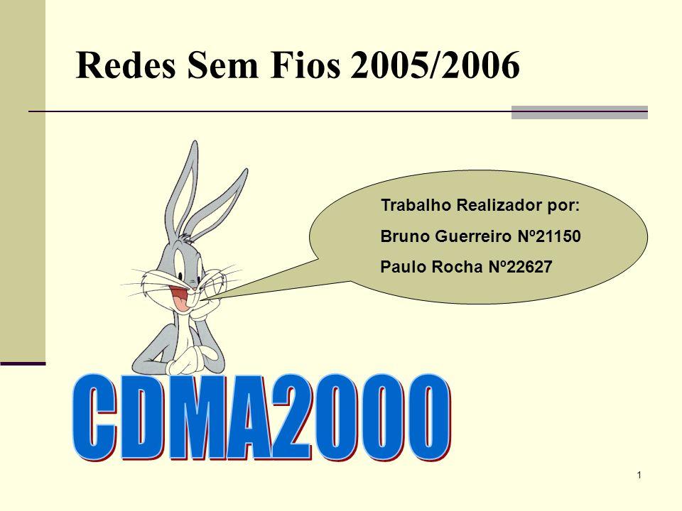 2 Índice O que é CDMA2000 .