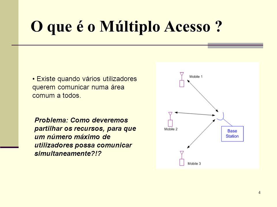5 Existem então varias técnicas para resolver este problema: FDMA(Freq.