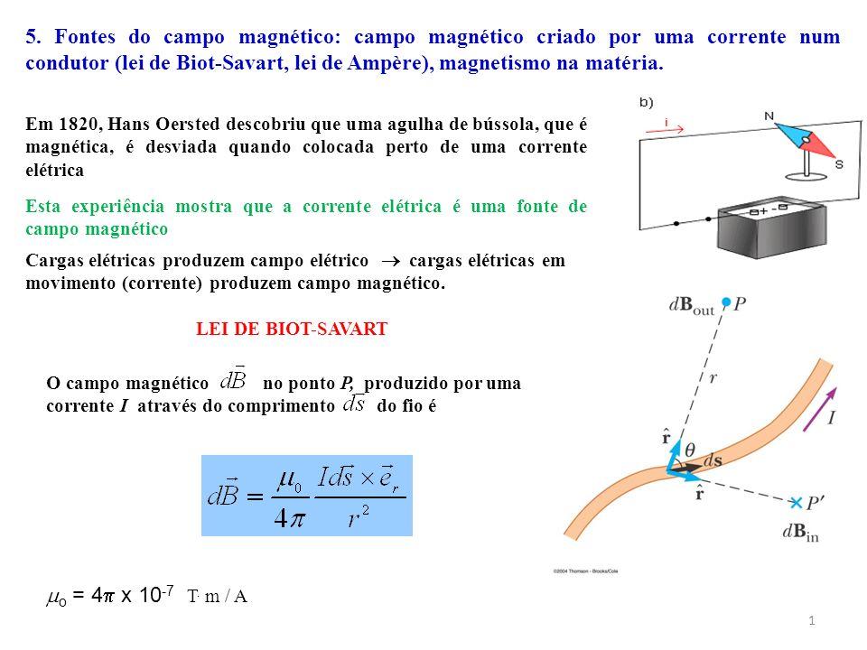 5. Fontes do campo magnético: campo magnético criado por uma corrente num condutor (lei de Biot-Savart, lei de Ampère), magnetismo na matéria. Em 1820