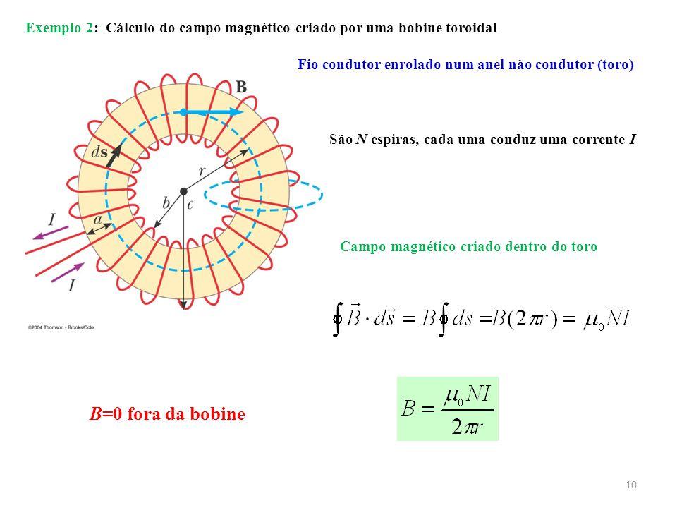 10 Exemplo 2: Cálculo do campo magnético criado por uma bobine toroidal Fio condutor enrolado num anel não condutor (toro) São N espiras, cada uma con