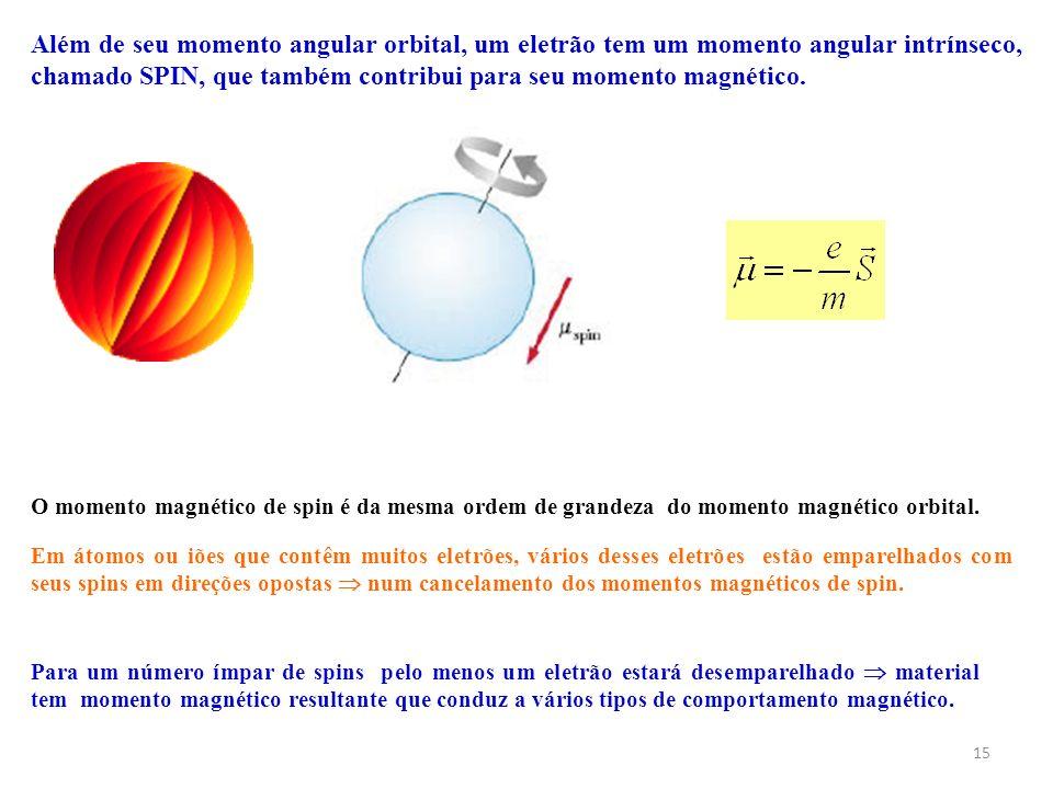 15 Além de seu momento angular orbital, um eletrão tem um momento angular intrínseco, chamado SPIN, que também contribui para seu momento magnético. O
