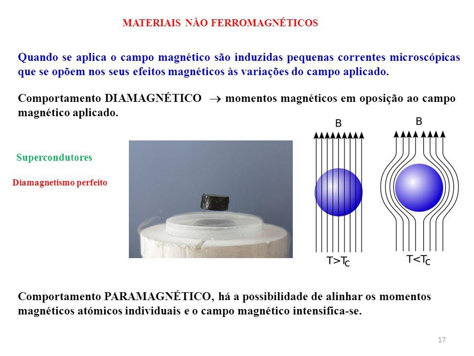 17 MATERIAIS NÃO FERROMAGNÉTICOS Quando se aplica o campo magnético são induzidas pequenas correntes microscópicas que se opõem nos seus efeitos magné