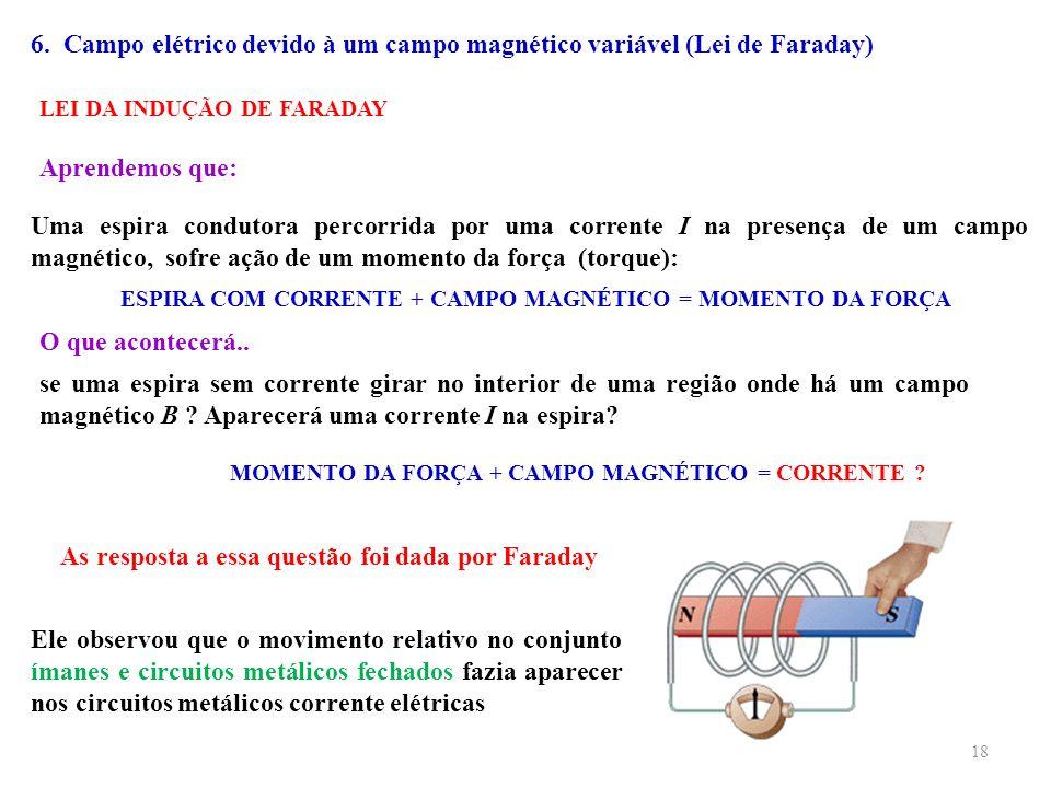 18 6. Campo elétrico devido à um campo magnético variável (Lei de Faraday) LEI DA INDUÇÃO DE FARADAY Aprendemos que: Uma espira condutora percorrida p