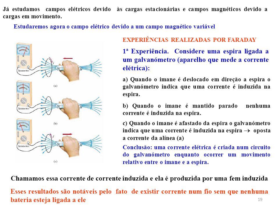 19 Já estudamos campos elétricos devido às cargas estacionárias e campos magnéticos devido a cargas em movimento. Estudaremos agora o campo elétrico d