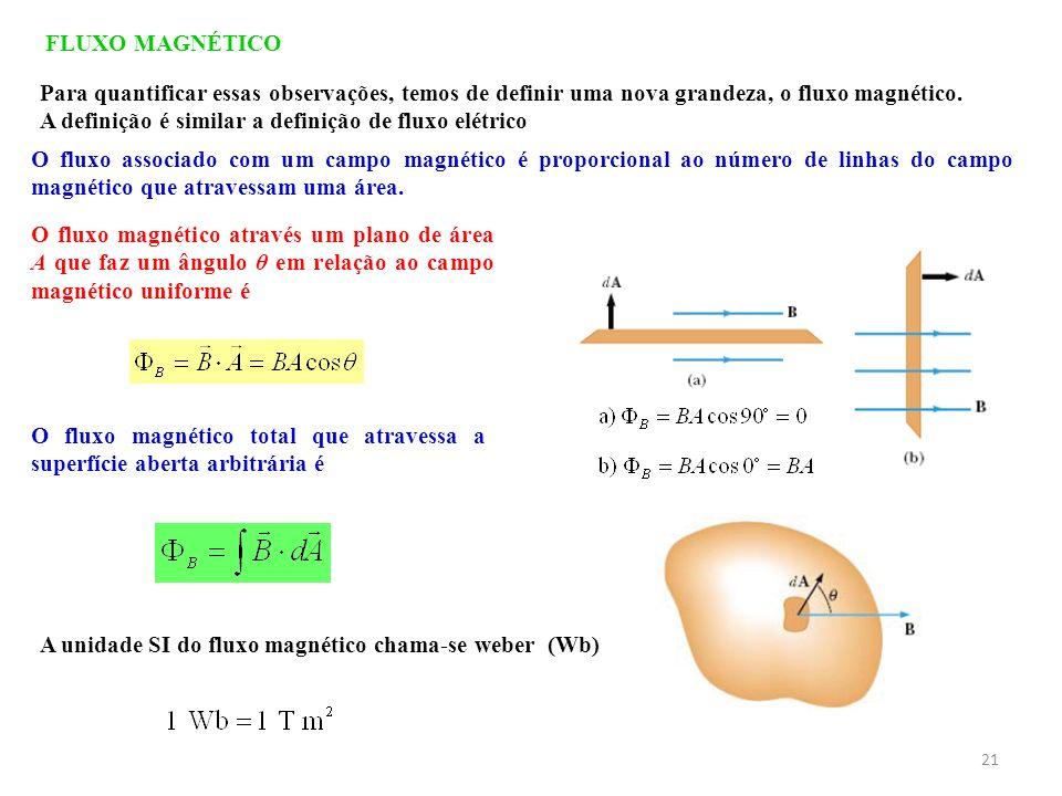 FLUXO MAGNÉTICO Para quantificar essas observações, temos de definir uma nova grandeza, o fluxo magnético. A definição é similar a definição de fluxo