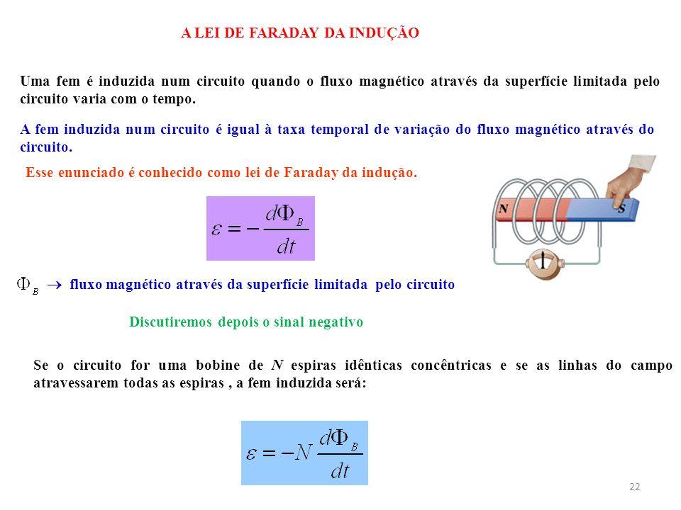 22 A LEI DE FARADAY DA INDUÇÃO Uma fem é induzida num circuito quando o fluxo magnético através da superfície limitada pelo circuito varia com o tempo