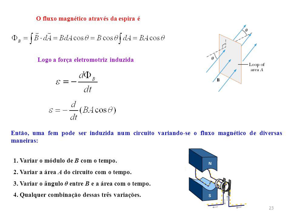 23 O fluxo magnético através da espira é Logo a força eletromotriz induzida Então, uma fem pode ser induzida num circuito variando-se o fluxo magnétic